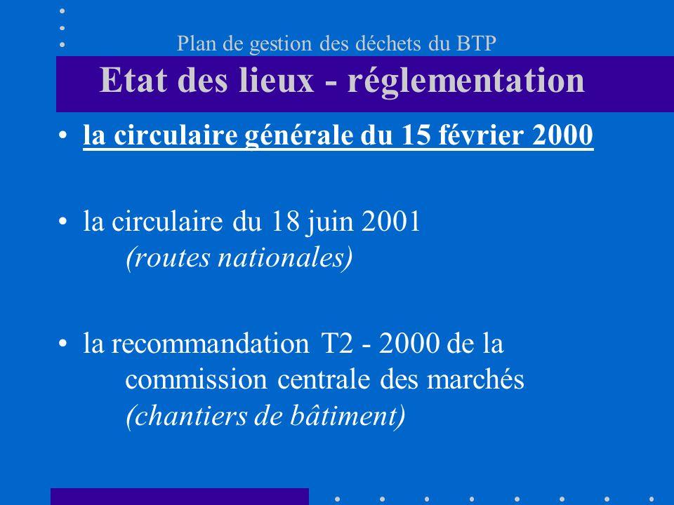 Plan de gestion des déchets du BTP Etat des lieux - réglementation la circulaire générale du 15 février 2000 la circulaire du 18 juin 2001 (routes nat