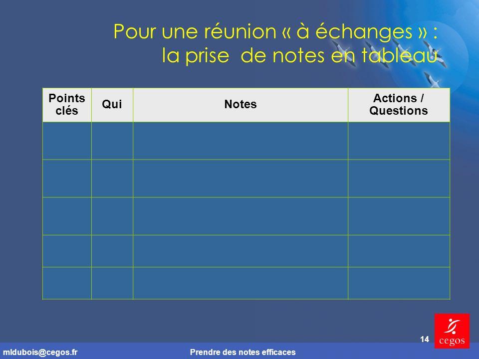 mldubois@cegos.frPrendre des notes efficaces 14 Pour une réunion « à échanges » : la prise de notes en tableau Points clés QuiNotes Actions / Questions