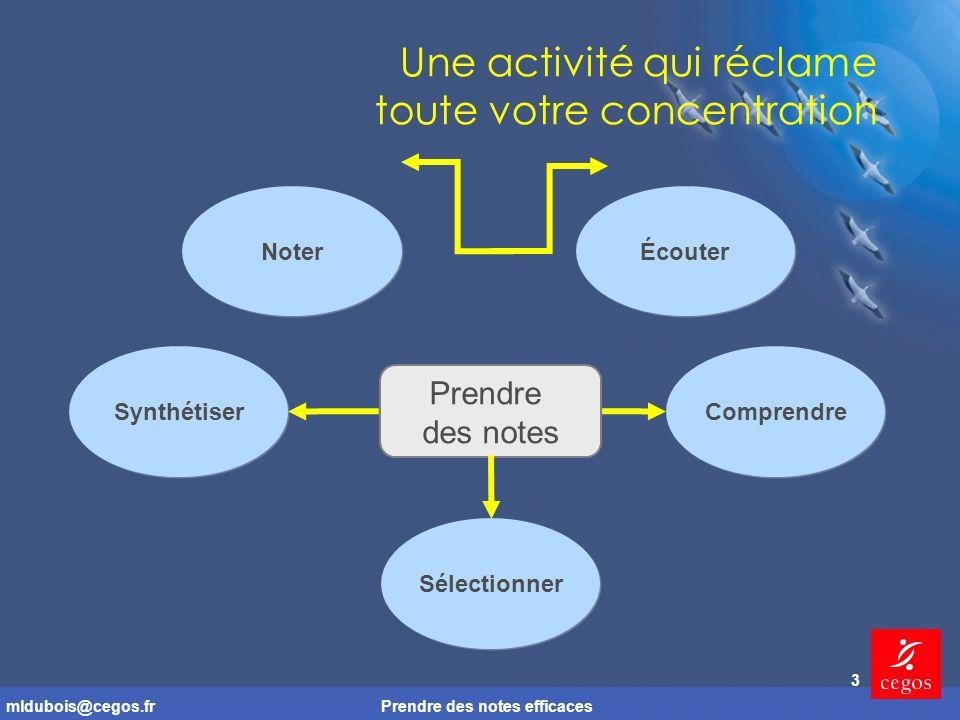 mldubois@cegos.frPrendre des notes efficaces 3 Une activité qui réclame toute votre concentration Prendre des notes Synthétiser Comprendre Noter Écouter Sélectionner
