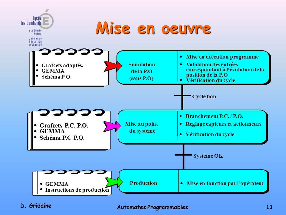 D. Gridaine Automates Programmables 10 Mise en oeuvre Grafcets adaptés (variables étapes, codes Entrées/Sorties) Préparation Programme (manuellement o