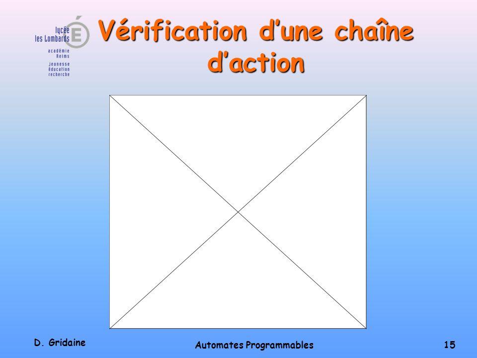 D. Gridaine Automates Programmables 14 Vérification dune chaîne dacquisition