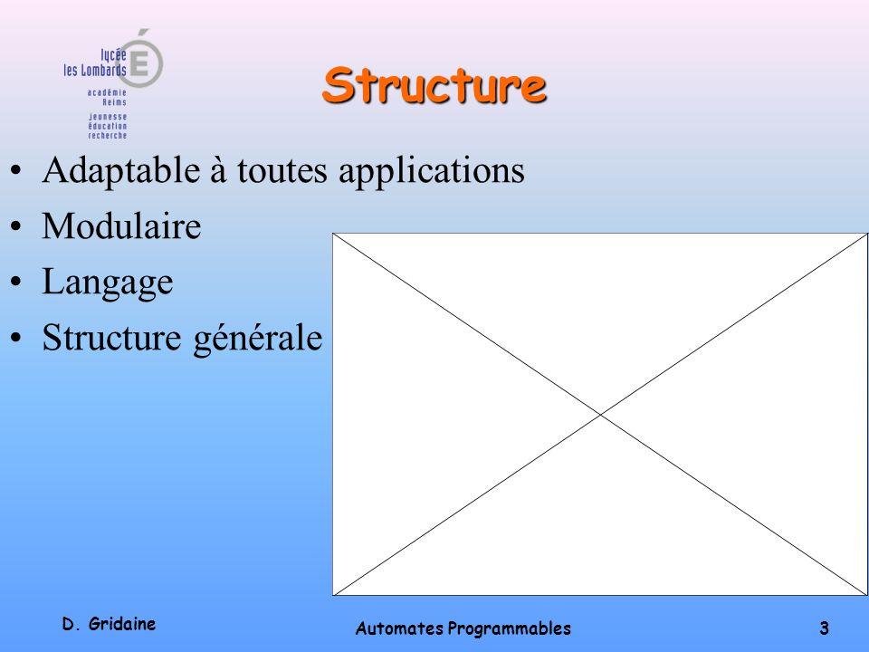 D. Gridaine Automates Programmables 2 Fonction Programme Informations (capteurs, dialogue) Entrées Sorties Ordres (préactionneurs, dialogue) Traiter l