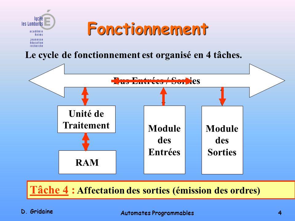 D. Gridaine Automates Programmables 3 Structure Adaptable à toutes applications Modulaire Langage Structure générale