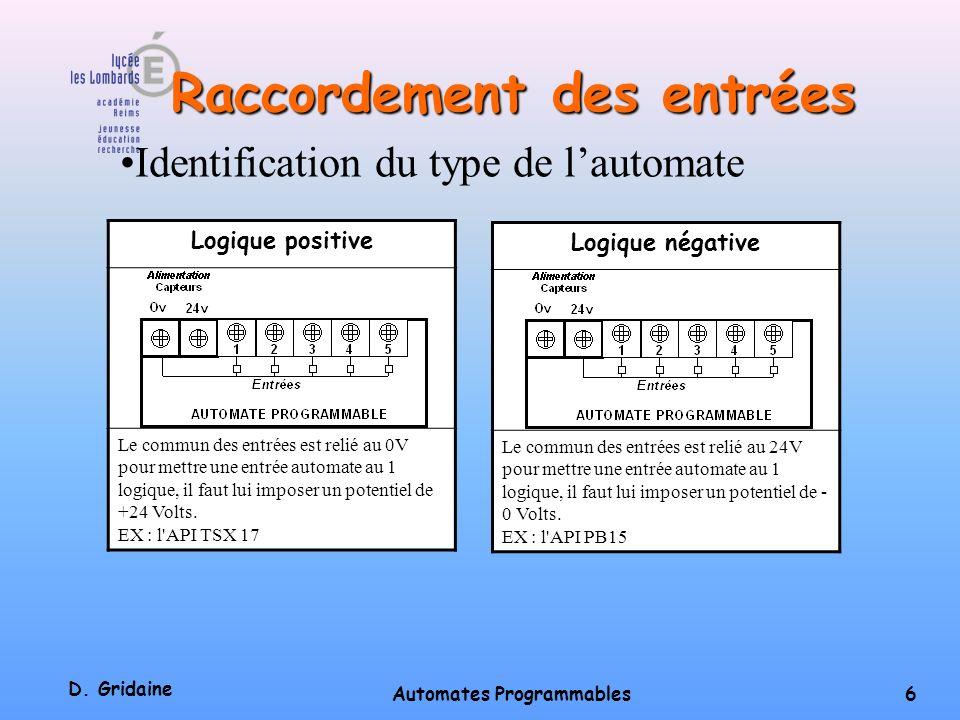 D. Gridaine Automates Programmables 5 Caractéristiques Compact ou modulaire Tension dalimentation Taille mémoire Temps de scrutation Sauvegarde (EPROM
