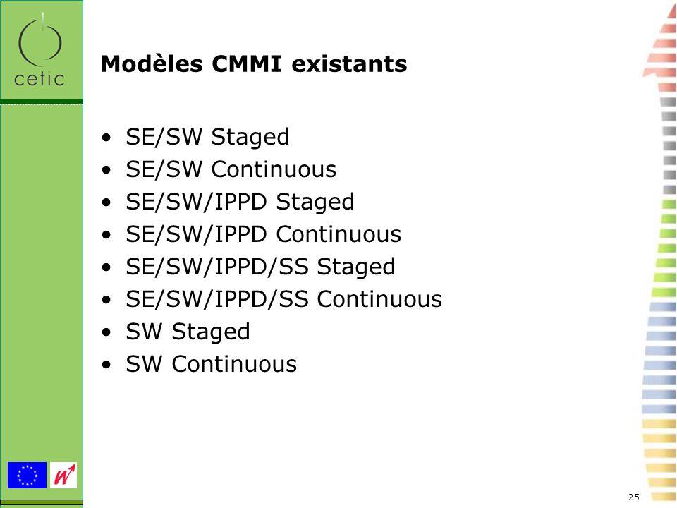 25 Modèles CMMI existants SE/SW Staged SE/SW Continuous SE/SW/IPPD Staged SE/SW/IPPD Continuous SE/SW/IPPD/SS Staged SE/SW/IPPD/SS Continuous SW Stage