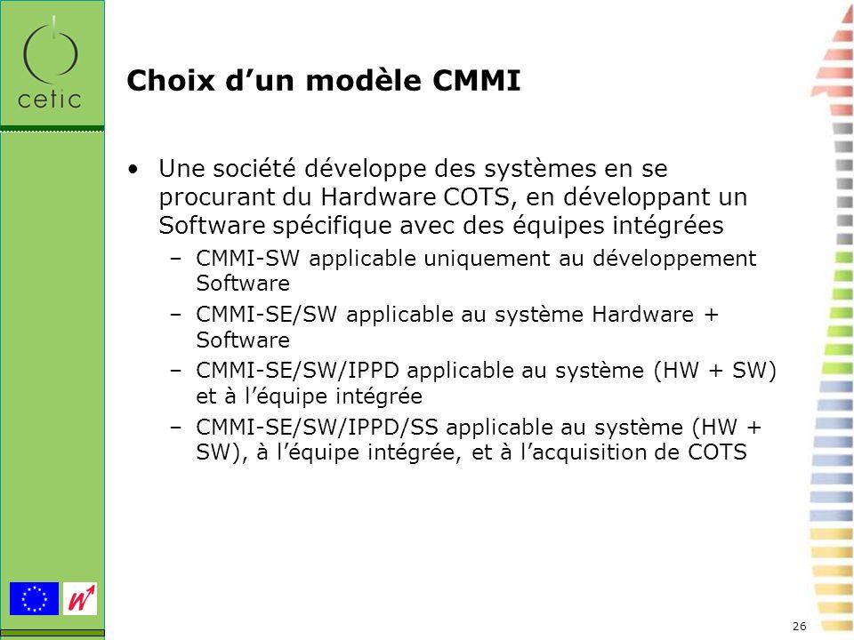 26 Choix dun modèle CMMI Une société développe des systèmes en se procurant du Hardware COTS, en développant un Software spécifique avec des équipes i