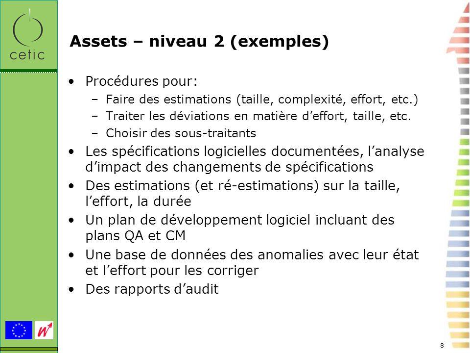 8 Assets – niveau 2 (exemples) Procédures pour: –Faire des estimations (taille, complexité, effort, etc.) –Traiter les déviations en matière deffort,