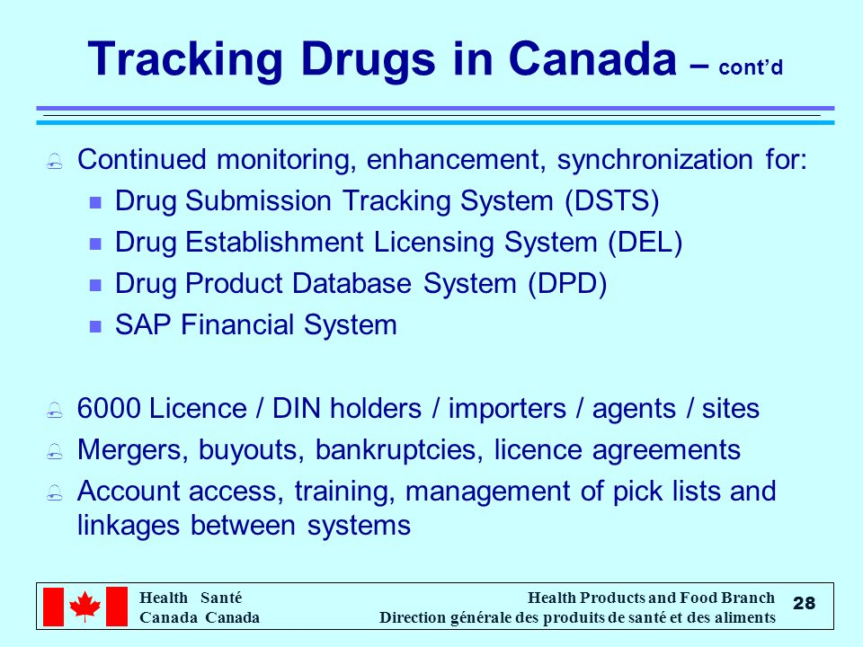 Health Santé Canada Health Products and Food Branch Direction générale des produits de santé et des aliments 28 Tracking Drugs in Canada – contd % Continued monitoring, enhancement, synchronization for: n Drug Submission Tracking System (DSTS) n Drug Establishment Licensing System (DEL) n Drug Product Database System (DPD) n SAP Financial System % 6000 Licence / DIN holders / importers / agents / sites % Mergers, buyouts, bankruptcies, licence agreements % Account access, training, management of pick lists and linkages between systems