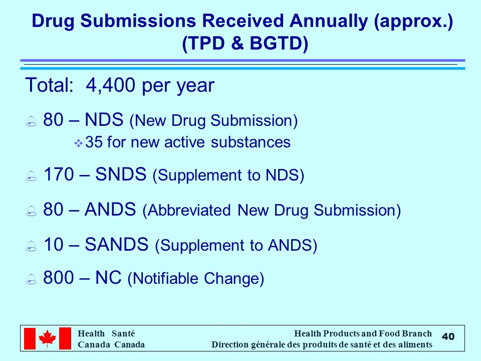 Health Santé Canada Health Products and Food Branch Direction générale des produits de santé et des aliments 40 Drug Submissions Received Annually (approx.) (TPD & BGTD) Total: 4,400 per year % 80 – NDS (New Drug Submission) 35 for new active substances % 170 – SNDS (Supplement to NDS) % 80 – ANDS (Abbreviated New Drug Submission) % 10 – SANDS (Supplement to ANDS) % 800 – NC (Notifiable Change)