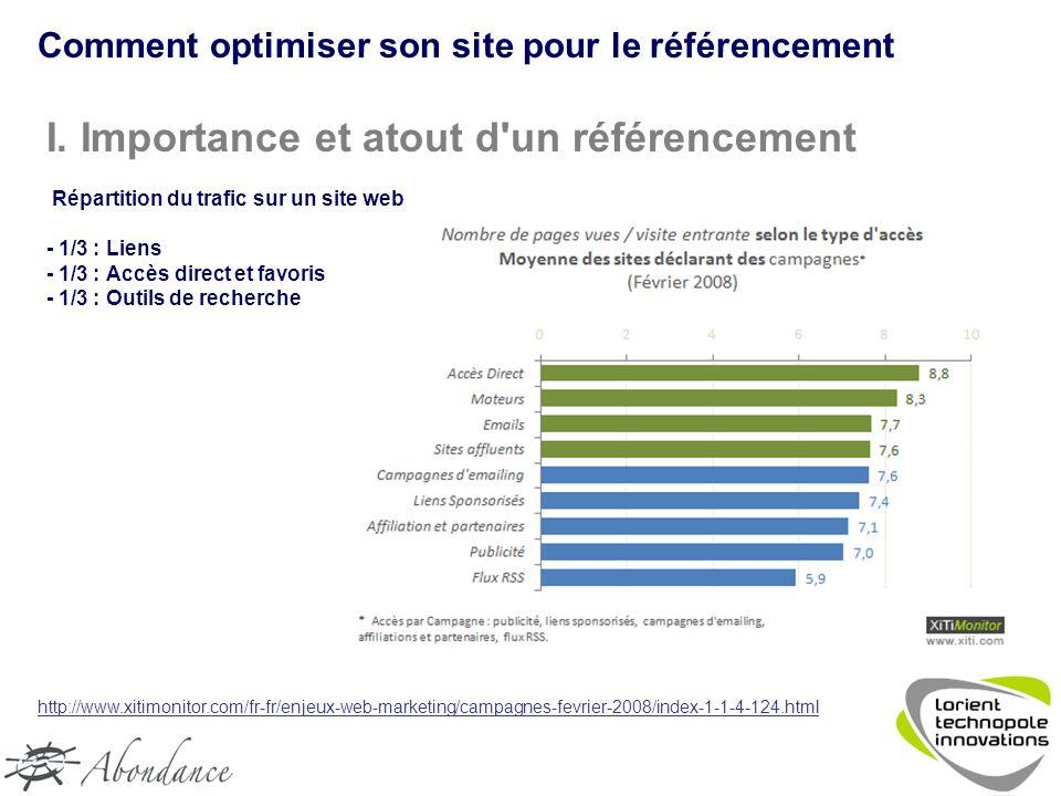 I. Importance et atout d'un référencement Répartition du trafic sur un site web - 1/3 : Liens - 1/3 : Accès direct et favoris - 1/3 : Outils de recher