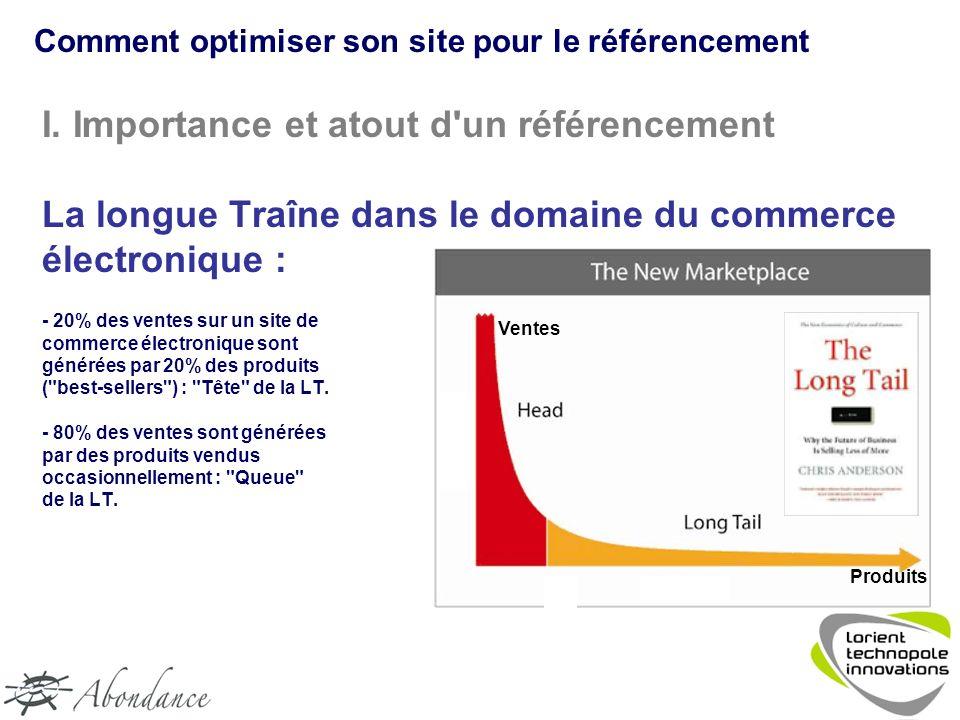 I. Importance et atout d'un référencement La longue Traîne dans le domaine du commerce électronique : - 20% des ventes sur un site de commerce électro