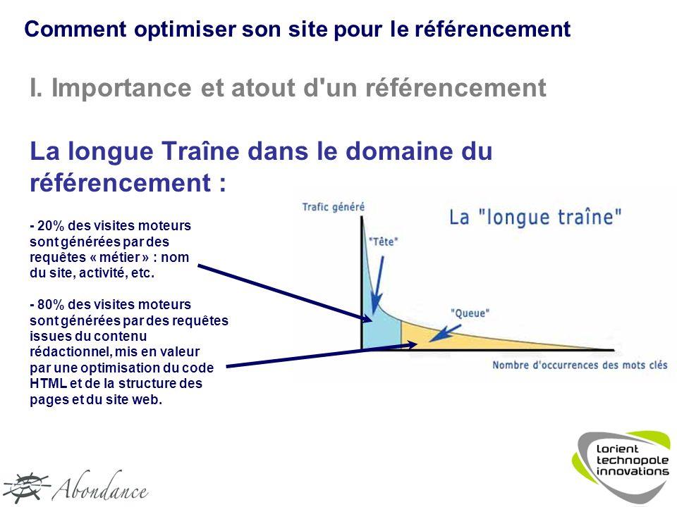 I. Importance et atout d'un référencement La longue Traîne dans le domaine du référencement : - 20% des visites moteurs sont générées par des requêtes