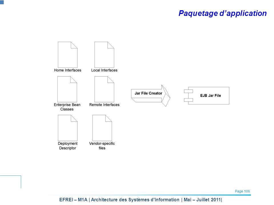 EFREI – M1A | Architecture des Systèmes d'Information | Mai – Juillet 2011| Page 106 Paquetage dapplication
