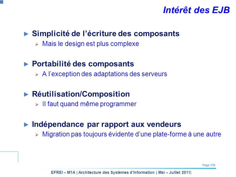 EFREI – M1A | Architecture des Systèmes d'Information | Mai – Juillet 2011| Page 108 Intérêt des EJB Simplicité de lécriture des composants Mais le de