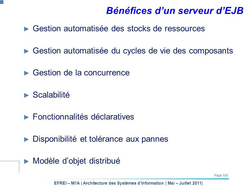EFREI – M1A | Architecture des Systèmes d'Information | Mai – Juillet 2011| Page 109 Bénéfices dun serveur dEJB Gestion automatisée des stocks de ress