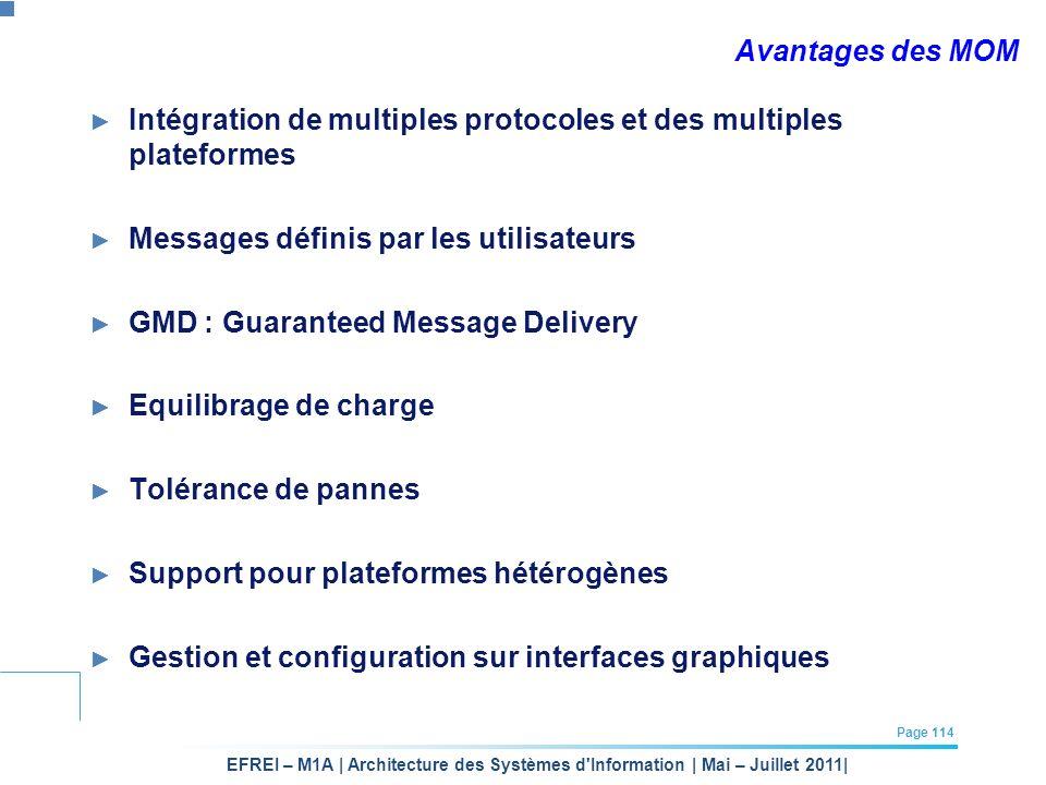 EFREI – M1A | Architecture des Systèmes d'Information | Mai – Juillet 2011| Page 114 Avantages des MOM Intégration de multiples protocoles et des mult