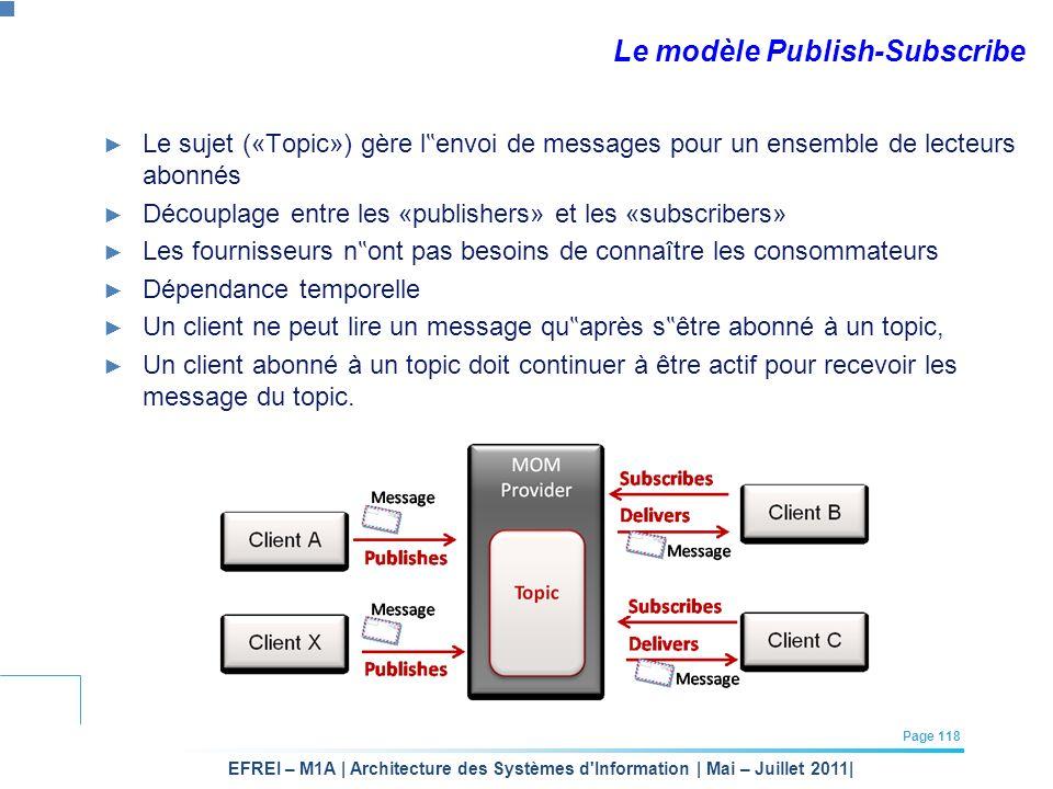 EFREI – M1A | Architecture des Systèmes d'Information | Mai – Juillet 2011| Page 118 Le modèle Publish-Subscribe Le sujet («Topic») gère l envoi de me