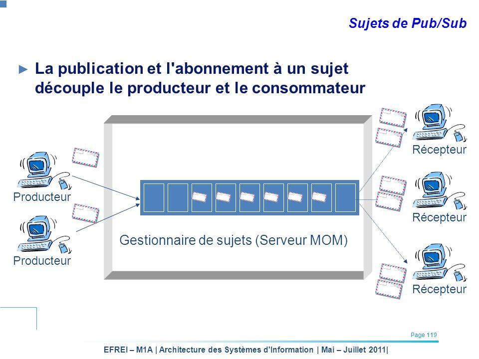 EFREI – M1A | Architecture des Systèmes d'Information | Mai – Juillet 2011| Page 119 Sujets de Pub/Sub La publication et l'abonnement à un sujet décou