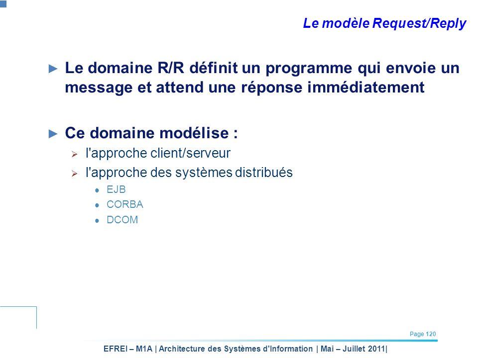 EFREI – M1A | Architecture des Systèmes d'Information | Mai – Juillet 2011| Page 120 Le modèle Request/Reply Le domaine R/R définit un programme qui e