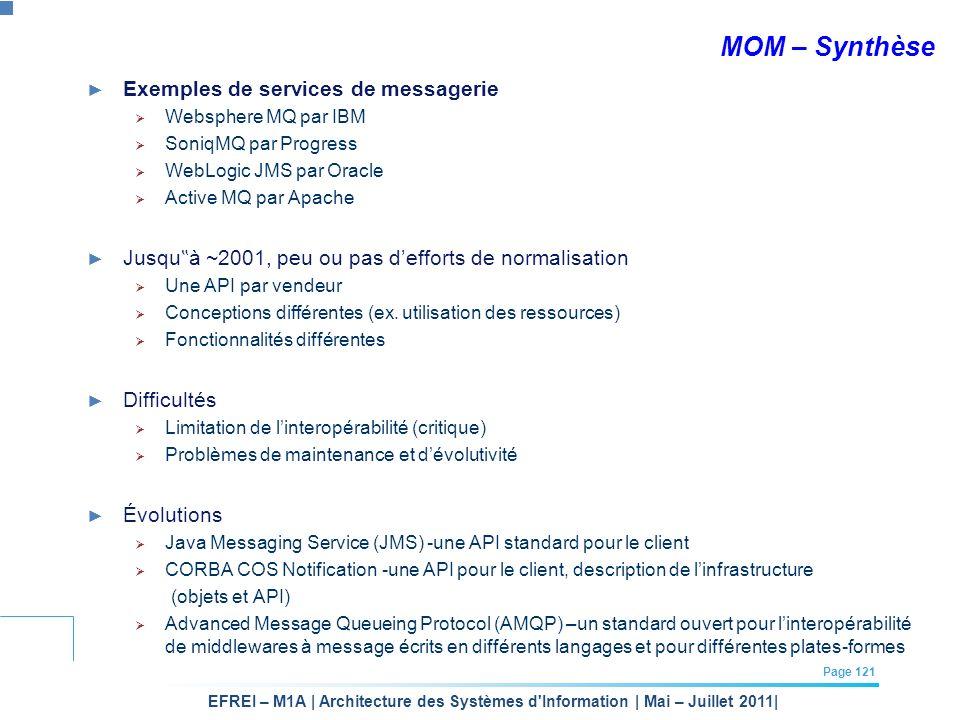 EFREI – M1A | Architecture des Systèmes d'Information | Mai – Juillet 2011| Page 121 MOM – Synthèse Exemples de services de messagerie Websphere MQ pa