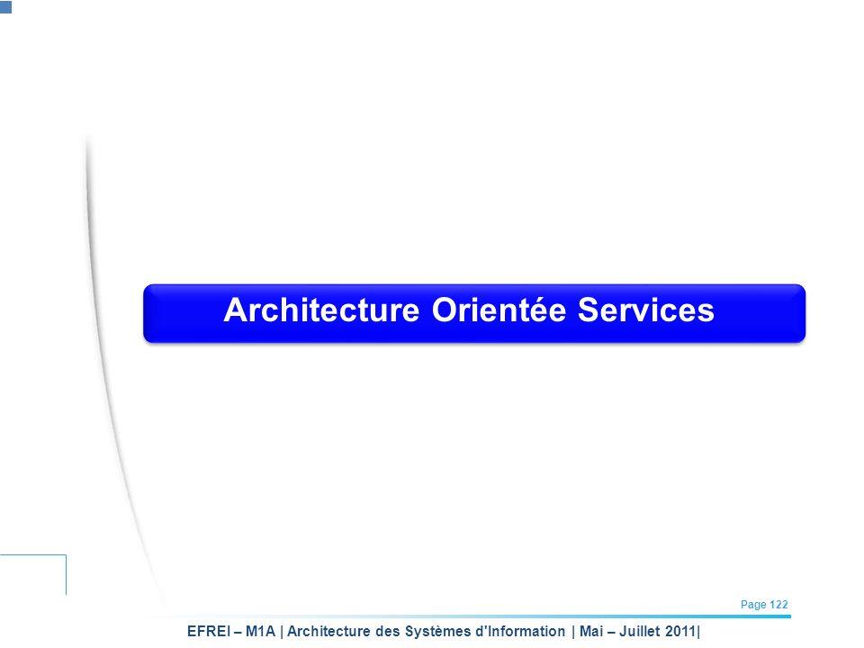 EFREI – M1A | Architecture des Systèmes d'Information | Mai – Juillet 2011| Page 122 Architecture Orientée Services