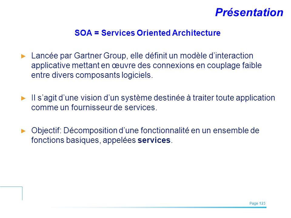 EFREI – M1A | Architecture des Systèmes d'Information | Mai – Juillet 2011| Page 123 Présentation SOA = Services Oriented Architecture Lancée par Gart