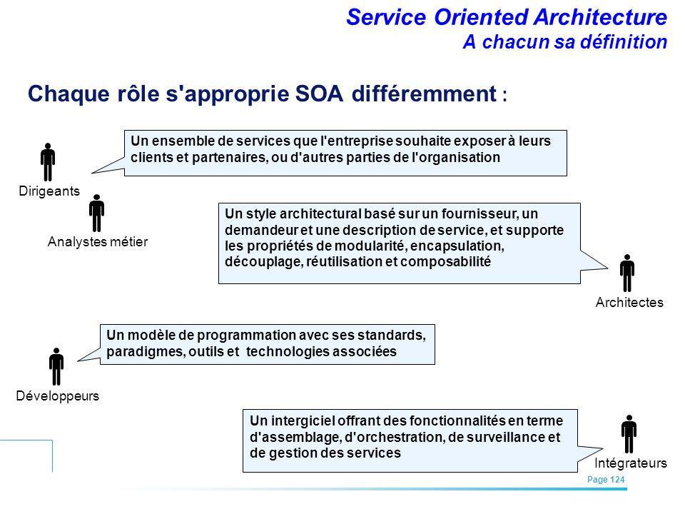 EFREI – M1A | Architecture des Systèmes d'Information | Mai – Juillet 2011| Page 124 Service Oriented Architecture A chacun sa définition Chaque rôle