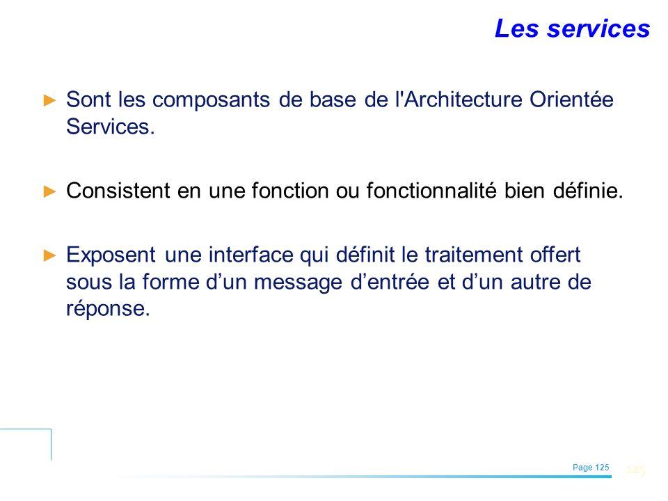 EFREI – M1A | Architecture des Systèmes d'Information | Mai – Juillet 2011| Page 125 125 Sont les composants de base de l'Architecture Orientée Servic