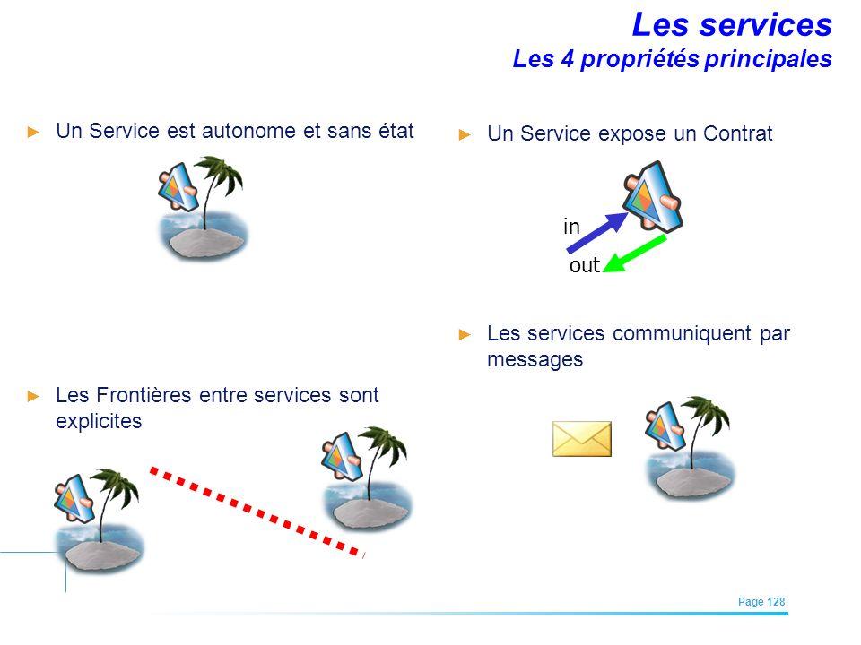 EFREI – M1A | Architecture des Systèmes d'Information | Mai – Juillet 2011| Page 128 Un Service expose un Contrat Les services communiquent par messag