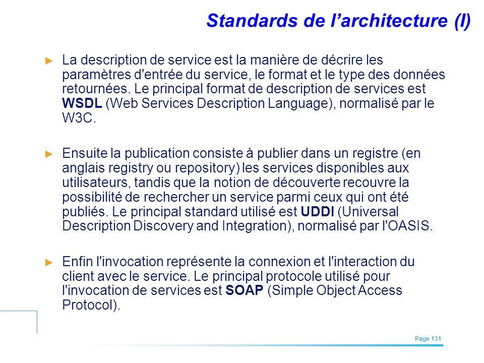 EFREI – M1A | Architecture des Systèmes d'Information | Mai – Juillet 2011| Page 131 Standards de larchitecture (I) La description de service est la m