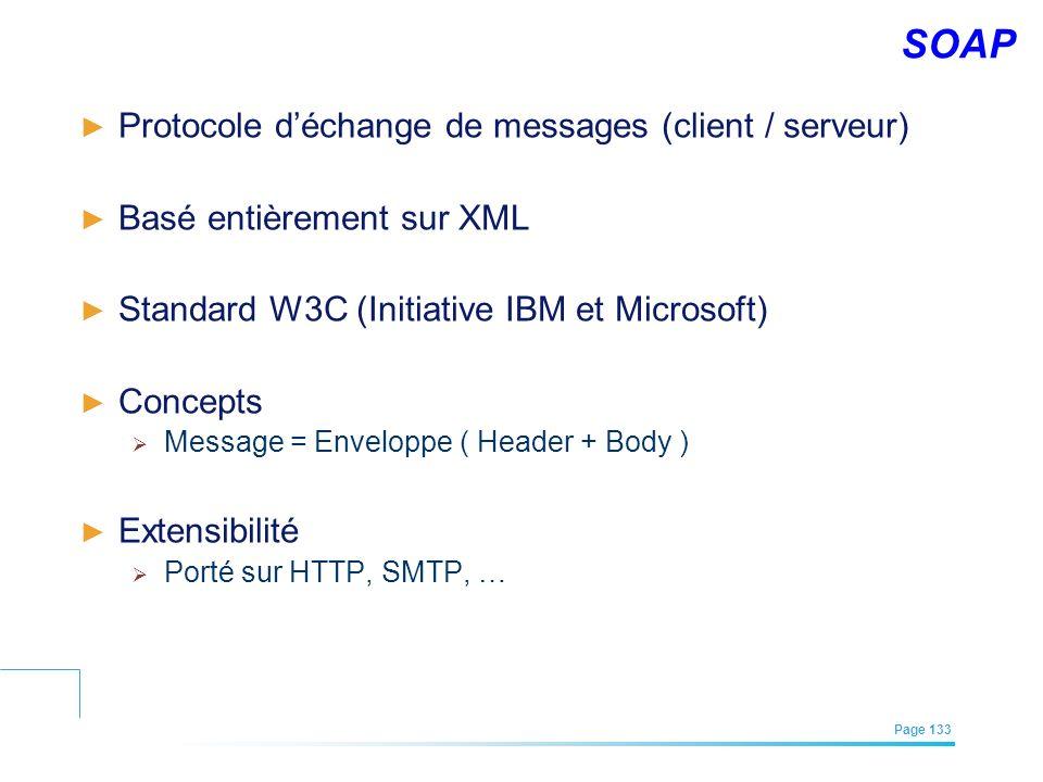 EFREI – M1A | Architecture des Systèmes d'Information | Mai – Juillet 2011| Page 133 SOAP Protocole déchange de messages (client / serveur) Basé entiè