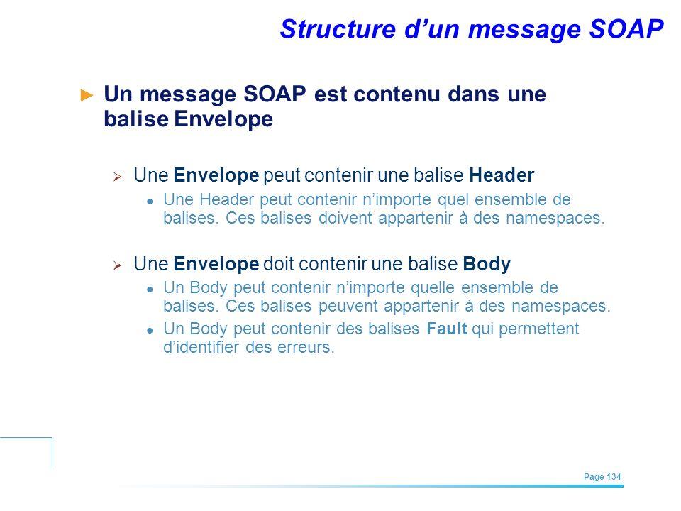 EFREI – M1A | Architecture des Systèmes d'Information | Mai – Juillet 2011| Page 134 Structure dun message SOAP Un message SOAP est contenu dans une b
