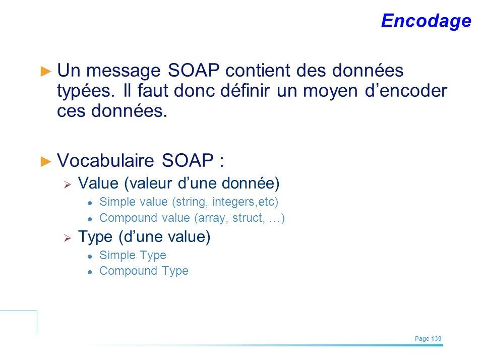 EFREI – M1A | Architecture des Systèmes d'Information | Mai – Juillet 2011| Page 139 Encodage Un message SOAP contient des données typées. Il faut don