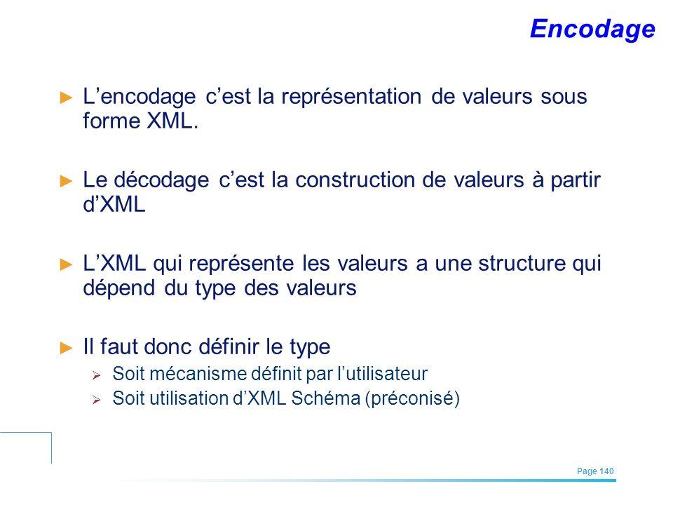 EFREI – M1A | Architecture des Systèmes d'Information | Mai – Juillet 2011| Page 140 Encodage Lencodage cest la représentation de valeurs sous forme X