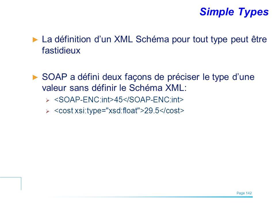 EFREI – M1A | Architecture des Systèmes d'Information | Mai – Juillet 2011| Page 142 Simple Types La définition dun XML Schéma pour tout type peut êtr