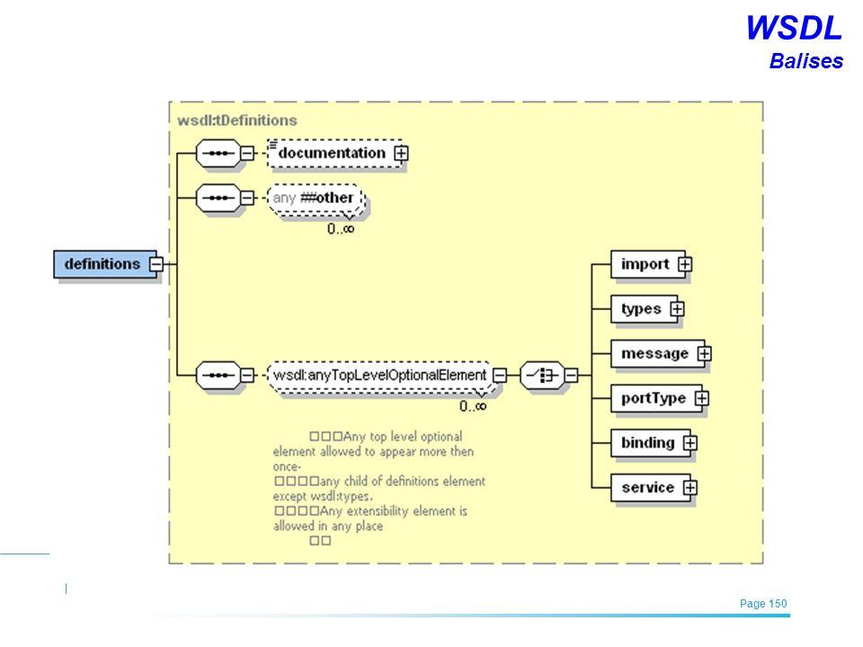 EFREI – M1A | Architecture des Systèmes d'Information | Mai – Juillet 2011| Page 150 WSDL Balises