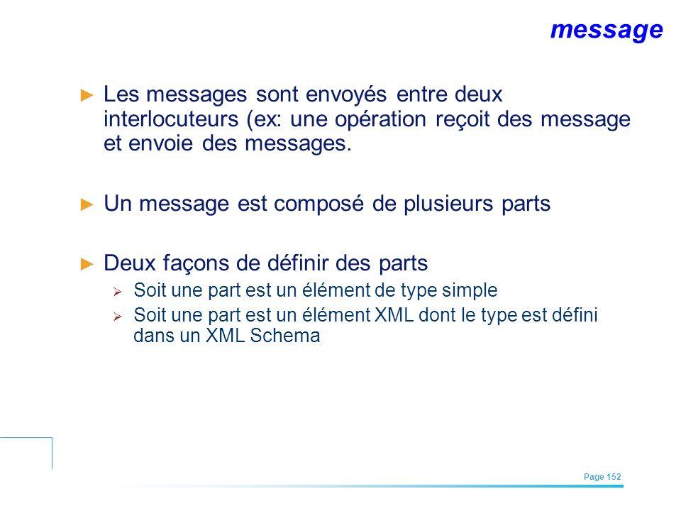 EFREI – M1A | Architecture des Systèmes d'Information | Mai – Juillet 2011| Page 152 message Les messages sont envoyés entre deux interlocuteurs (ex: