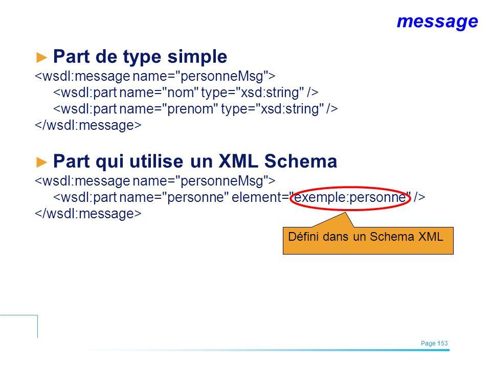 EFREI – M1A | Architecture des Systèmes d'Information | Mai – Juillet 2011| Page 153 message Part de type simple Part qui utilise un XML Schema Défini
