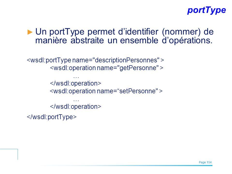 EFREI – M1A | Architecture des Systèmes d'Information | Mai – Juillet 2011| Page 154 portType Un portType permet didentifier (nommer) de manière abstr