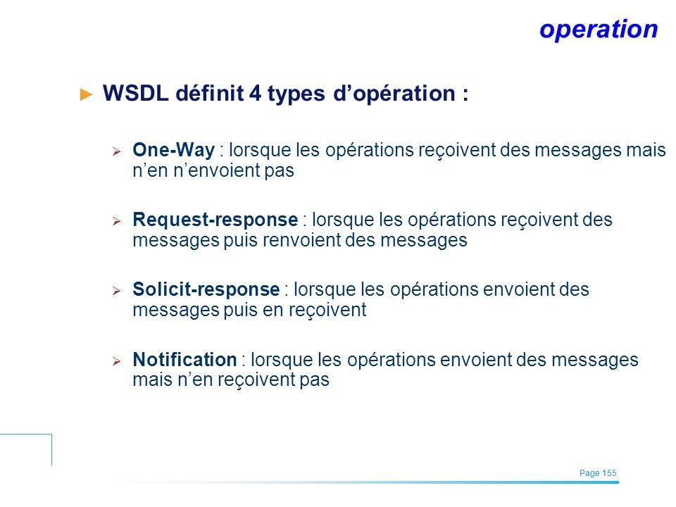 EFREI – M1A | Architecture des Systèmes d'Information | Mai – Juillet 2011| Page 155 operation WSDL définit 4 types dopération : One-Way : lorsque les