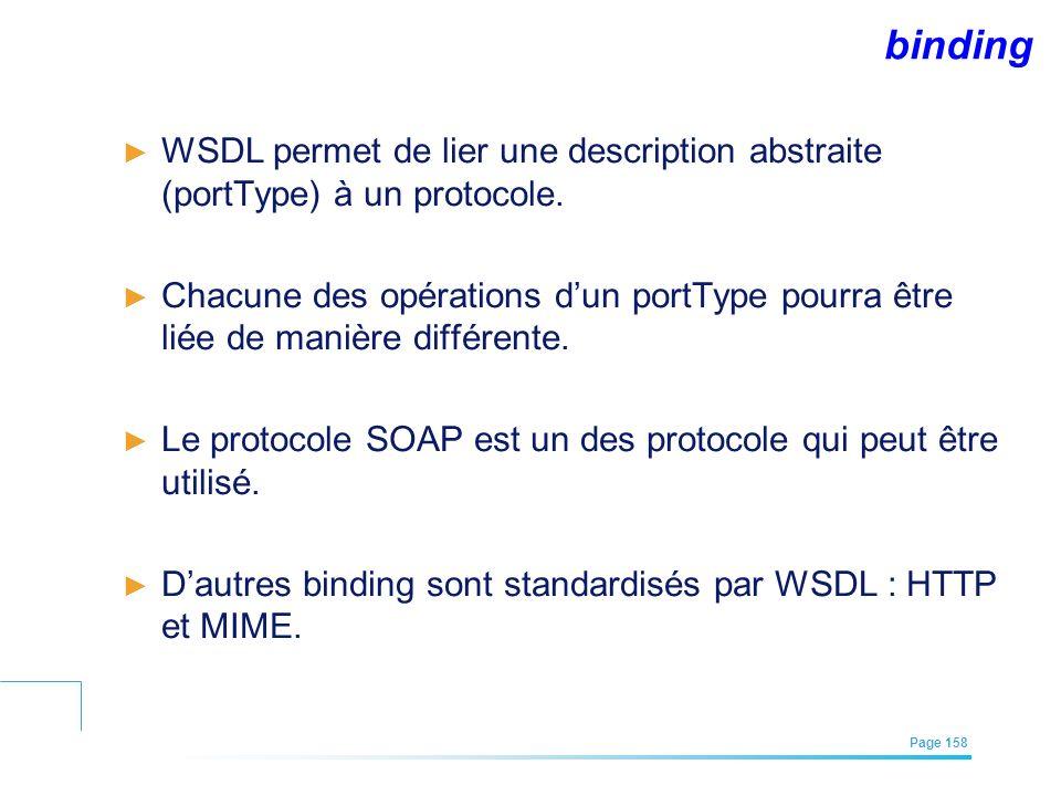 EFREI – M1A | Architecture des Systèmes d'Information | Mai – Juillet 2011| Page 158 binding WSDL permet de lier une description abstraite (portType)