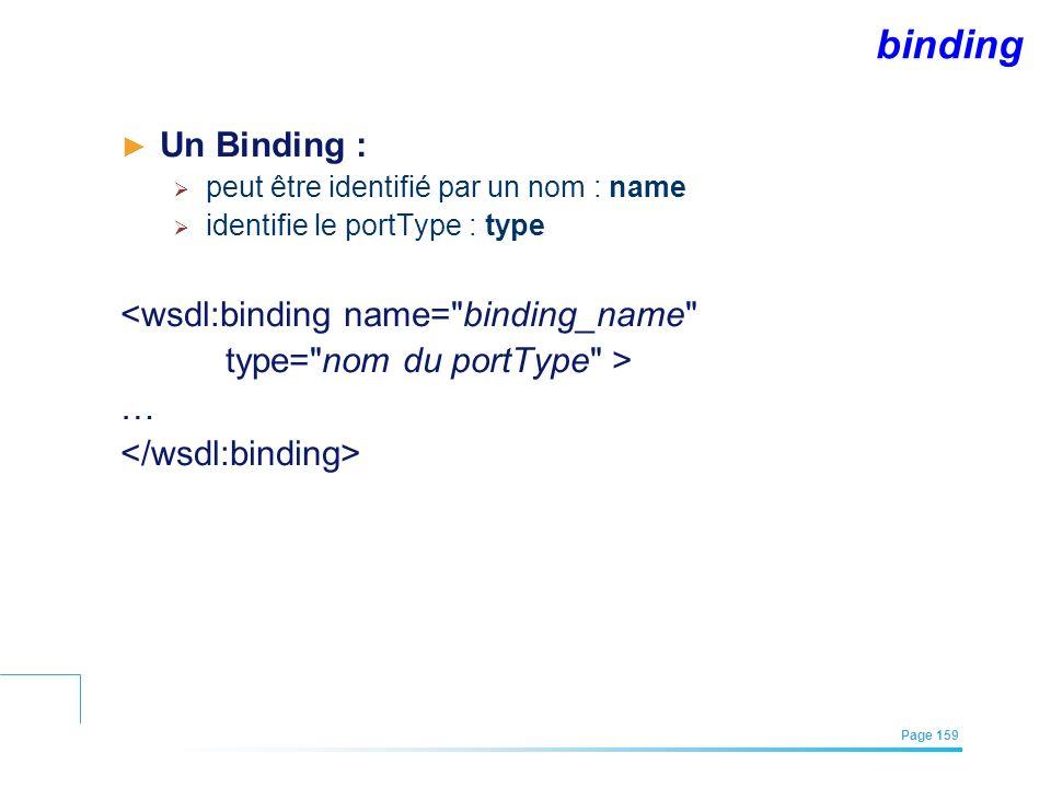 EFREI – M1A | Architecture des Systèmes d'Information | Mai – Juillet 2011| Page 159 binding Un Binding : peut être identifié par un nom : name identi