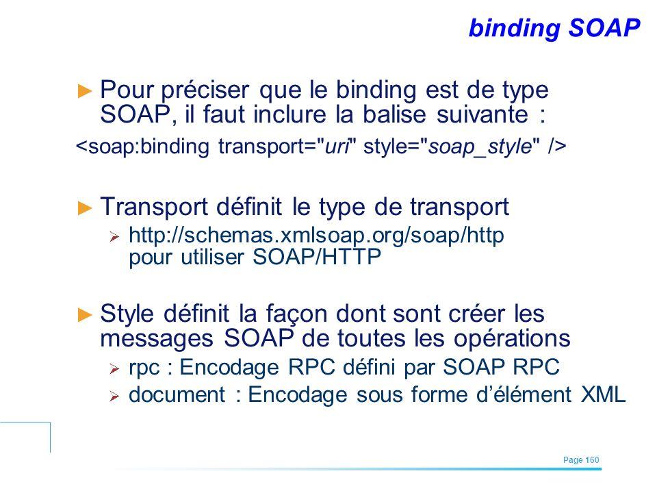 EFREI – M1A | Architecture des Systèmes d'Information | Mai – Juillet 2011| Page 160 binding SOAP Pour préciser que le binding est de type SOAP, il fa