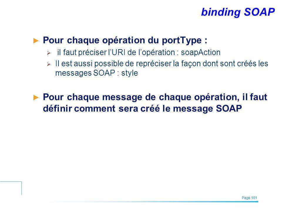 EFREI – M1A | Architecture des Systèmes d'Information | Mai – Juillet 2011| Page 161 binding SOAP Pour chaque opération du portType : il faut préciser