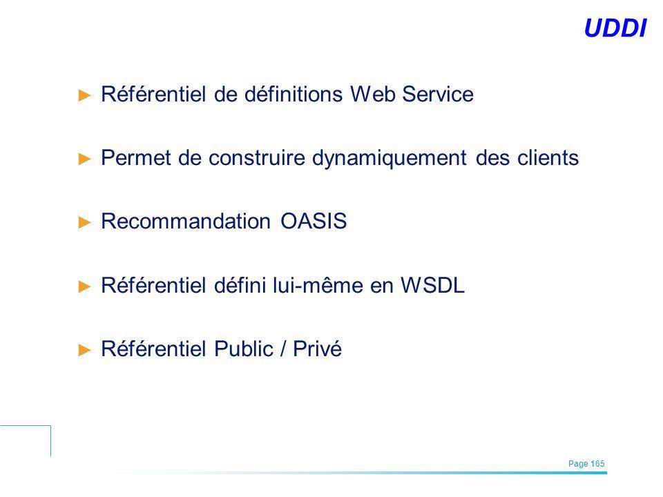 EFREI – M1A | Architecture des Systèmes d'Information | Mai – Juillet 2011| Page 165 UDDI Référentiel de définitions Web Service Permet de construire