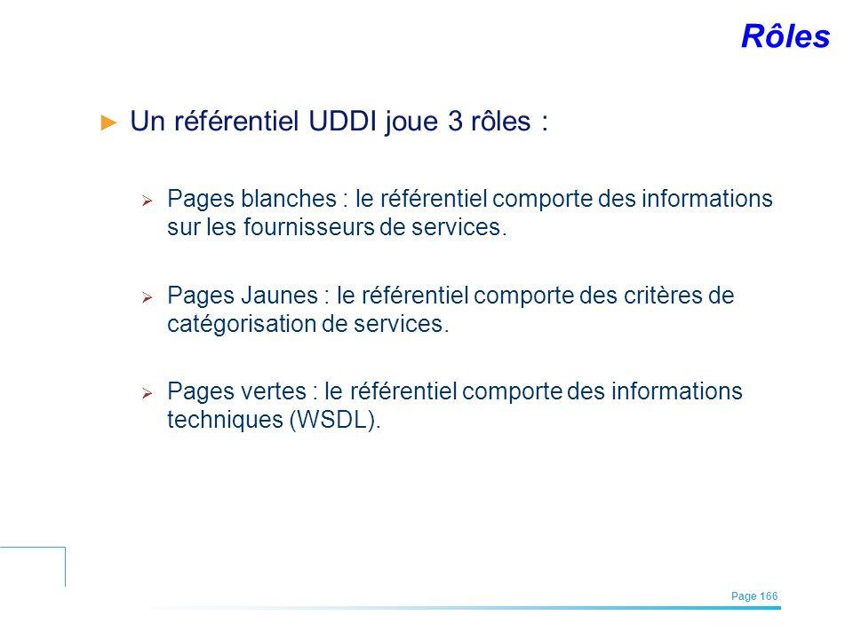EFREI – M1A | Architecture des Systèmes d'Information | Mai – Juillet 2011| Page 166 Rôles Un référentiel UDDI joue 3 rôles : Pages blanches : le réfé