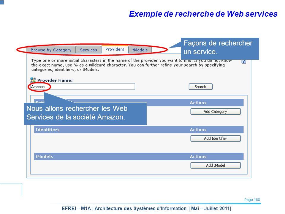 EFREI – M1A | Architecture des Systèmes d'Information | Mai – Juillet 2011| Page 168 Façons de rechercher un service. Nous allons rechercher les Web S