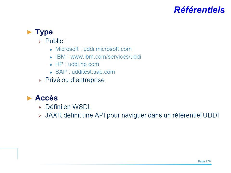 EFREI – M1A | Architecture des Systèmes d'Information | Mai – Juillet 2011| Page 170 Référentiels Type Public : Microsoft : uddi.microsoft.com IBM : w