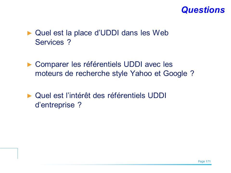 EFREI – M1A | Architecture des Systèmes d'Information | Mai – Juillet 2011| Page 171 Questions Quel est la place dUDDI dans les Web Services ? Compare