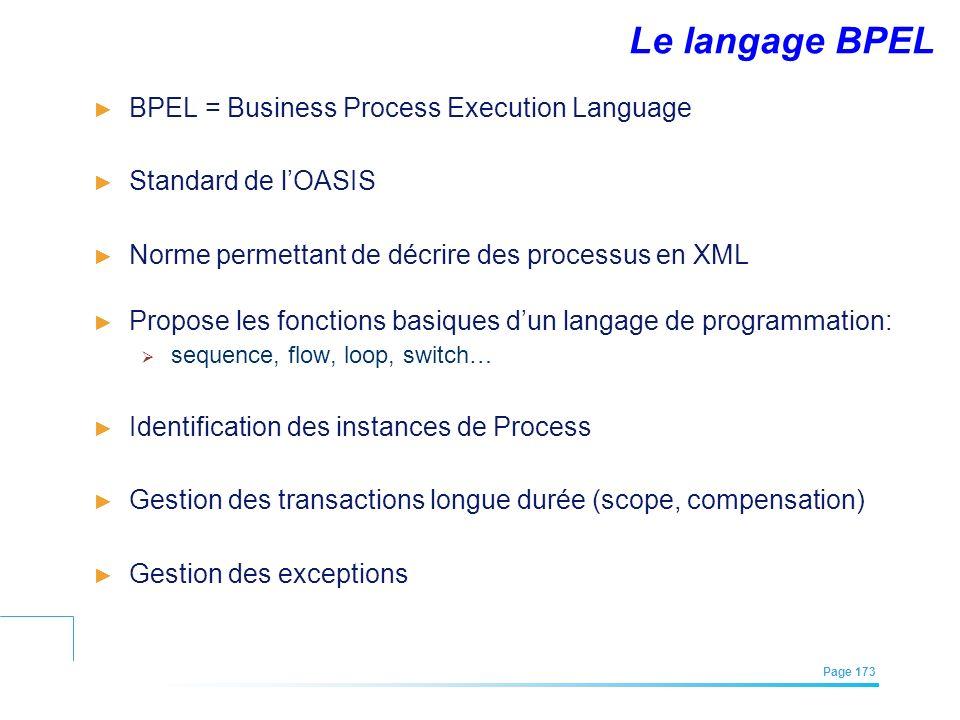EFREI – M1A | Architecture des Systèmes d'Information | Mai – Juillet 2011| Page 173 Le langage BPEL BPEL = Business Process Execution Language Standa